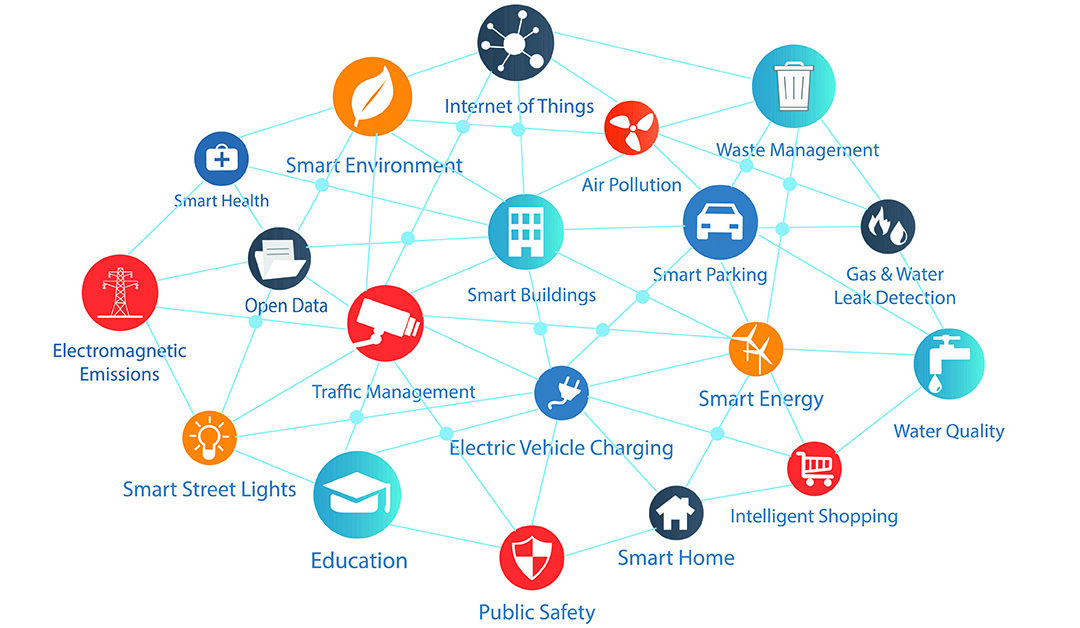 Webinar: Securing Your Internet of Things (IoT) Program: Three Real-World Examples – June 24, 2021